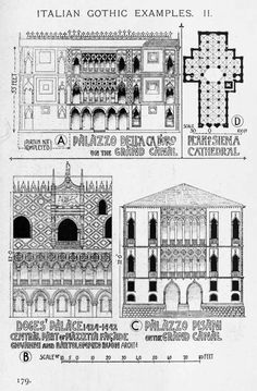 Italian Gothic examples of Cathedrals A History of Architecture on the Comparative Method by Sir Banister Fletcher