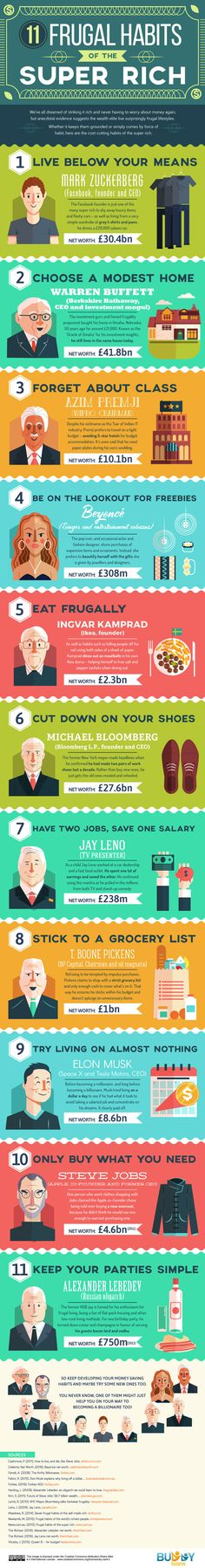 11 Surprisingly Frugal Habits of the World's Richest People