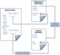 A Simple Reference Guide To Help Students Learn The Accounting