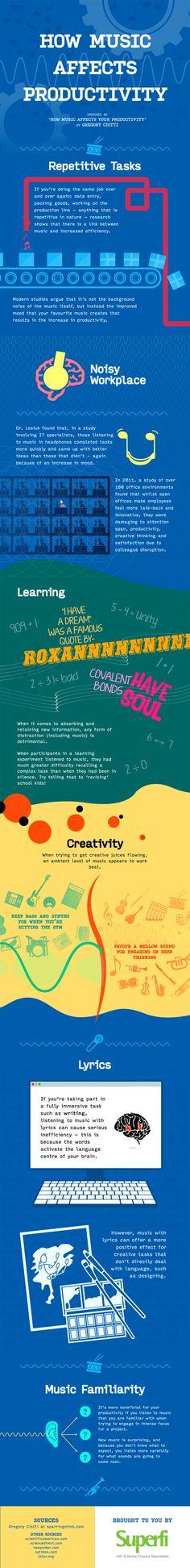 How Music Affects Productivity via Mental Floss