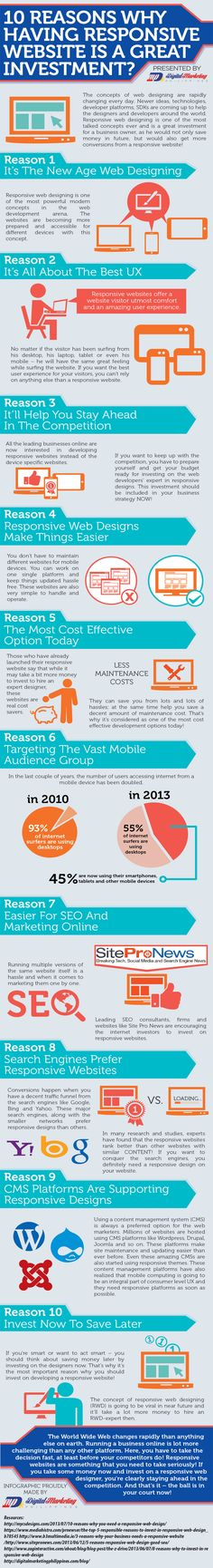 10 Reasons Why Having Responsive Website Is a Great Investment? (Infographic)