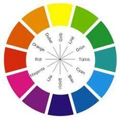 Choisir les couleurs pour un salon sans se tromper