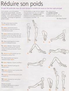 Santé Yoga N° 129 - Juin 2012 Par Clara Truchot Réduire son poids : Ce sujet…