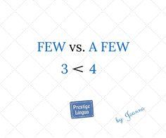 Hello Drodzy, takie dwa słóweczka >> few & a few << a tak się gmatwają... czy Wam też? A tu takie proste wytłumaczenie: a few = 4 literki łącznie - i znaczy - kilka few = 3 literki - i znaczy - mało, nielicznie >> a few << oznacza WIĘCEJ niż >> few << #mnemotechniki #mnemonics #ESL #Englishgrammar #few
