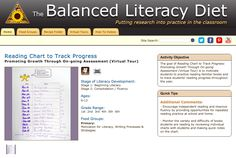 Using a reading chart to track students' reading progress can serve as motivation for literacy for students and assessment for teachers. Students are encouraged to record the books they have practiced reading and use teacher feedback and comprehension strategies to self-select interesting books. Meanwhile, the teacher can monitor each student's progress and reading habits. This is an easy and effective way to ensure that students are engaged, motivated and developing reading skills.