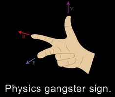 Right hand rule for magnetic force on a positive charge traveling with speed v in a magnetic field B.