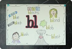 Teaching Beginning Consonant Blends - Create posters and have students find/draw words