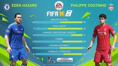 Which playmaker makes the difference today? Eden Hazard or Philippe Coutinho? http://www.urfifa.com/