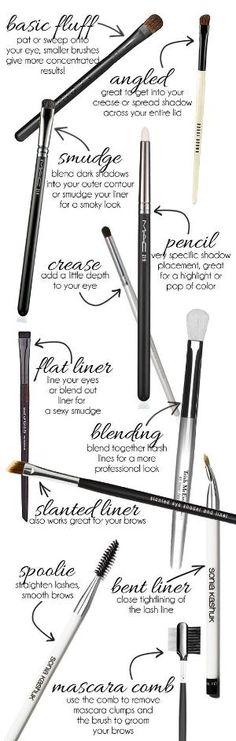Eye Makeup Brushes 101 by kassiemenassie
