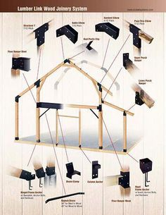 Socket Systems Are Easy As 1 2 3 Post And Beam Connectors - Fixs Project Shed Plans, House Plans, Woodworking Plans, Woodworking Projects, Wood Joints, Home Repair, Building Materials, Joinery, Architecture Details