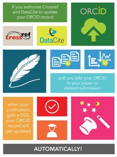 Auto-Update Has Arrived! ORCID Records Move to the Next Level | ORCID