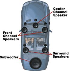 Surround Sound Setup Ideas for your car | ... promise of mobile multichannel audio - Multichannel Music in Your Car