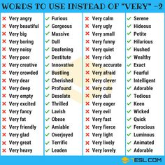 "Words to Use Instead of ""VERY"""