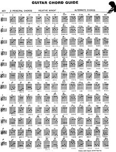 free guitar chord chart poster guitar in 2019 guitar free guitar chords guitar chords. Black Bedroom Furniture Sets. Home Design Ideas