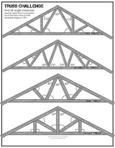 Free clip art and worksheet - finding missing angle measures, using triangle theorems, and more with roof trusses! Fun Geometry practice diagrams that you can stick into any quiz or worksheet Geometry Lessons, Teaching Geometry, Geometry Activities, Geometry Worksheets, Math Lessons, Teaching Math, Geometry Angles, Proofs In Geometry, Geometry Art