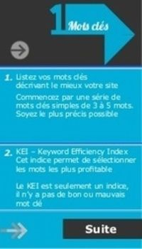 #Checklist #referencement naturel | http://sco.lt/8tS3Pd