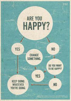 Stroomschema voor gelukkig(er) leven