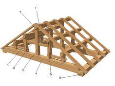 Wagoya - Japanese Roof Structure - Japanese carpentry - Wikipedia, the free encyclopedia