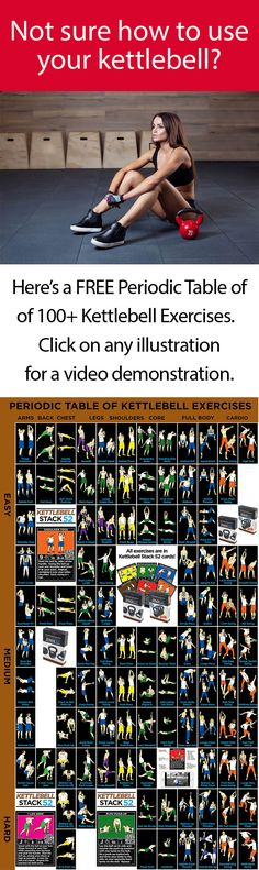 This free Periodic Table of Kettlebell Exercises has over 100 kettlebell exercises arranged by muscl Muscle Fitness, Fitness Tips, Fitness Motivation, Health Fitness, Muscle Diet, Crossfit, Estilo Fitness, Kettlebell Training, Workout Kettlebell
