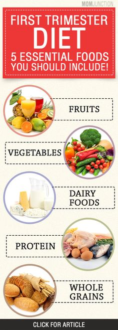 First Trimester Diet - 5 Essential Foods You Should Include!