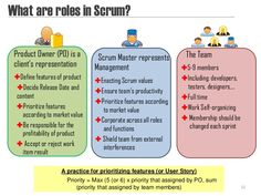 What are roles in Scrum? Product Owner (PO) is a         Scrum Master represents            The Team client's representati...