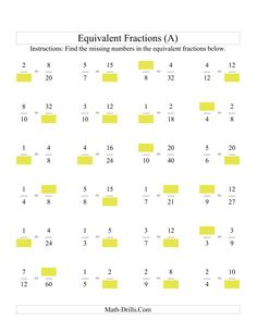 Missing Numbers in Equivalent Fractions (All)