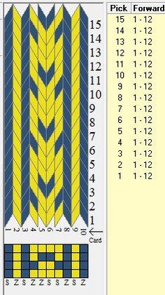 Yellow tulips by weavedmagic // 10 tarjetas, 2 colores. Diseñado en GTT ༺❁