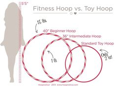 Top Hula Loop Benefits-How To Get Flat Stomach? Try Hoola Loop for weight loss, strength training, abs work out and to train different parts of your body. Fit Board Workouts, Fun Workouts, At Home Workouts, Workout Ideas, Workout Challenge, Weighted Hula Hoops, Hula Hoop Workout, Physical Fitness Program, Love Handle Workout