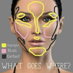 Prev pinner: simple make-up map. Me: I think this is cool
