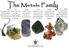 The Metals Family