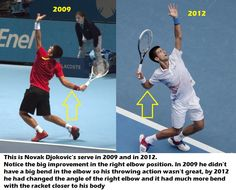 How Djokovic made his serve a weapon