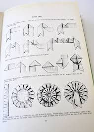 millinery patterns - Google Search