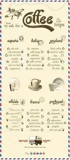 How to ask for a coffee around the world.
