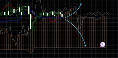 Линии индикатора «Ишимоку» указывают на рост. «Быки» будут стремиться к  уровню 1.56964 (на графике не показан). В свою очередь «медведи» не упустят возможности продавить цену до нижней границы облака, до уровня 1.55416 (1). Gbp Usd, Mixer, Audio, Music Instruments, Musical Instruments, Stand Mixer