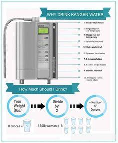 Hydrogen Rich Kangen water..