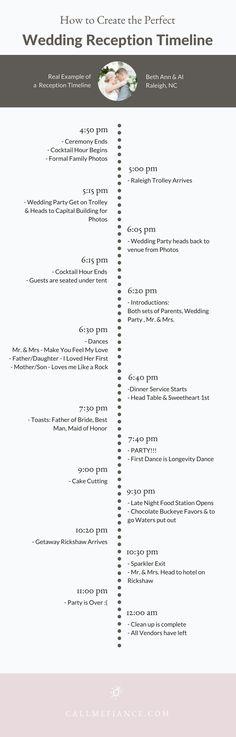How to Create Your Perfect Wedding Reception Timeline - Call me Fiancé #weddingplanningtimeline