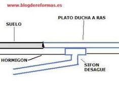 altura de un lavamano에 대한 이미지 검색결과 Line Chart, Diagram, Shower Trays, Flooring