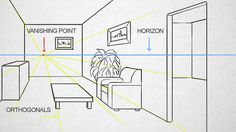One Point Perspective Ultimate Guide and Video