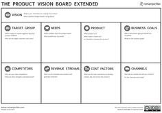 Product Vision Board Extended
