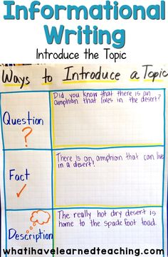 Getting started with Informational Writing anchor chart.
