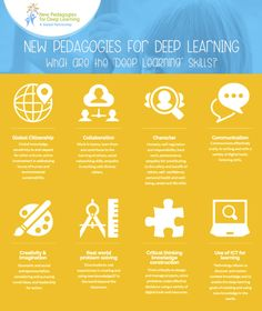 M Fullan new pedagogies for deep learning