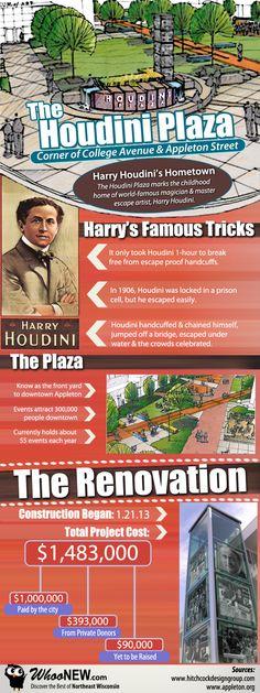 Houdini Plaza - Appleton, WI [infographic]