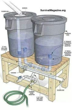 Water storge use trashcans