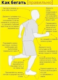 Run better workouts бег, техника бега и здоровье. Fitness Logo, You Fitness, Fitness Goals, Fitness Tips, Health Fitness, Fitness Facts, Wellness Fitness, Health Diet, Mental Health