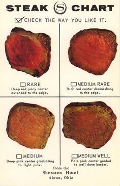 Sheraton Hotel's Steak Chart