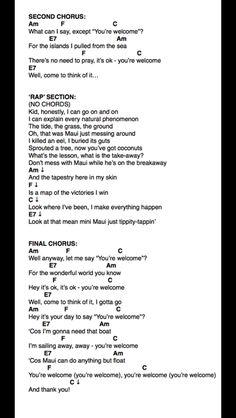 Ukulele Tuning, Ukulele Chords Songs, Cool Ukulele, Ukelele, Ukulele Tabs, Piano Songs, Guitar Songs, Piano Music, Piano Chord
