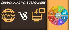 Subdomains vs. Subfolders - From #SEO Perspective