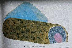 智恵子紙絵 菓子 出典:アルバム高村智恵子 Japan, Rugs, Home Decor, Farmhouse Rugs, Decoration Home, Room Decor, Home Interior Design, Japanese, Rug