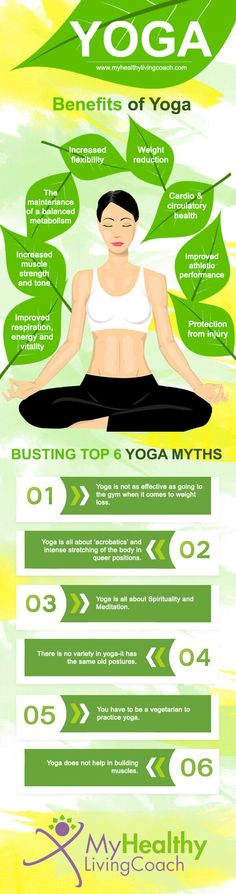 Benefits of yoga and top 6 myths you should know!
