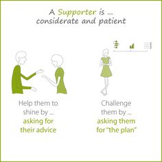 A Supporter is considerate and patient so help them shine but don't forget to challenge them. Insights Discovery, Business Articles, Color Psychology, Leadership Development, Teaching Science, Personality Types, Human Resources, Workplace, Coaching